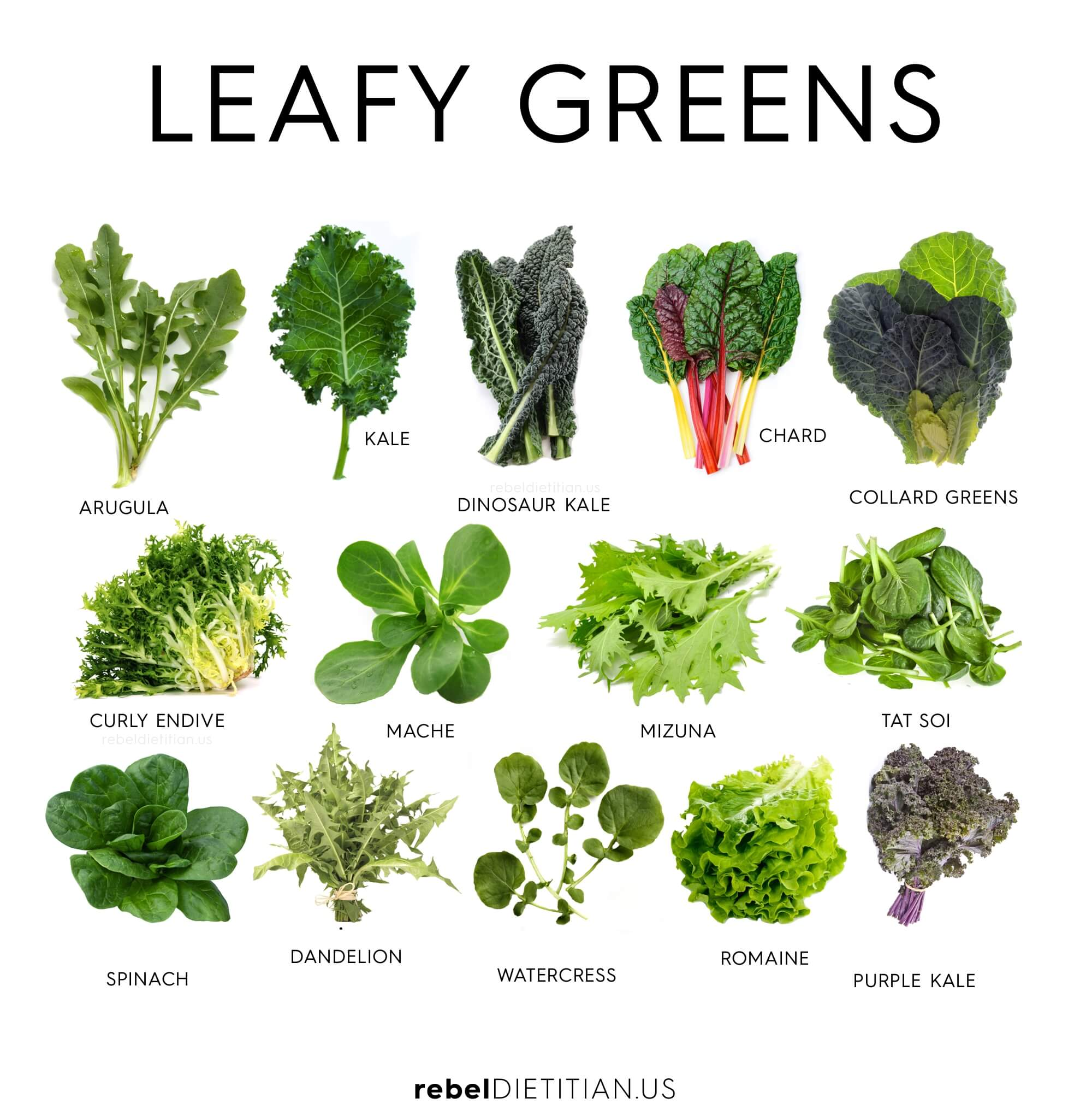 Leafy Greens Chart | rebelDIETITIAN.US